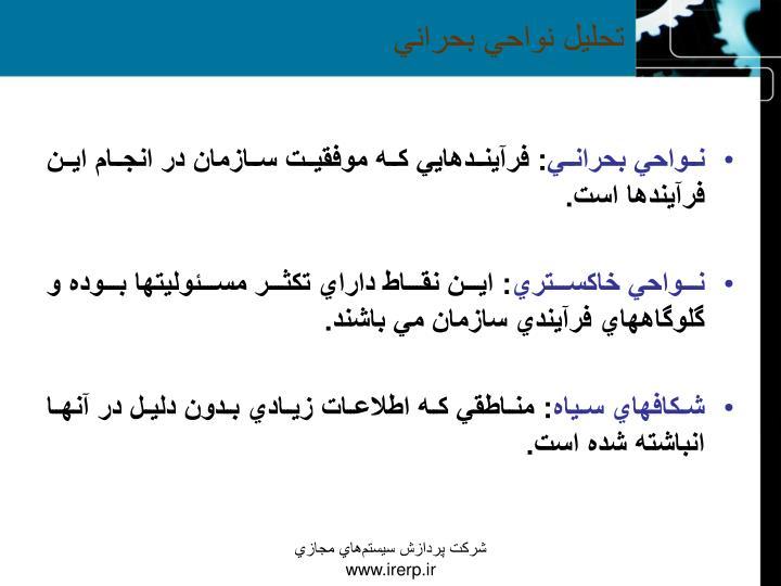 تحليل نواحي بحراني
