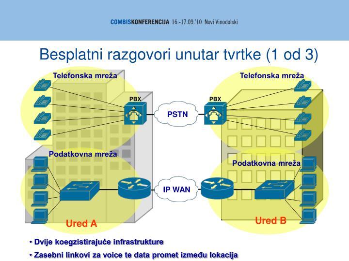 Besplatni razgovori unutar tvrtke (1 od 3)