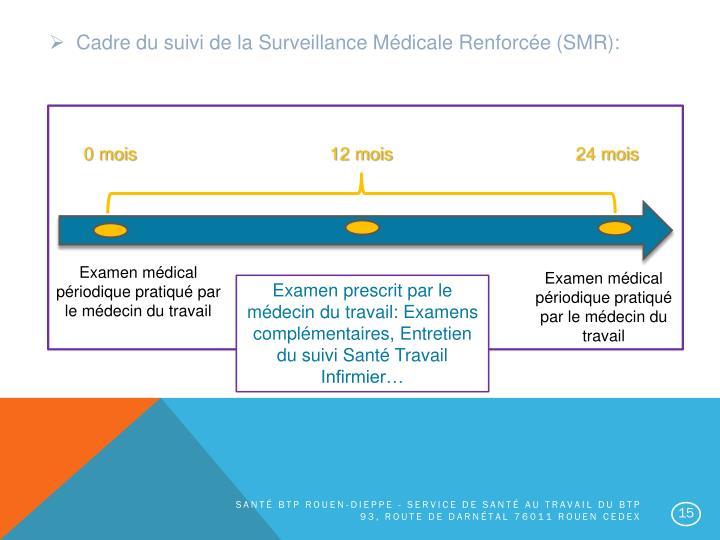 Cadre du suivi de la Surveillance Médicale Renforcée (SMR):