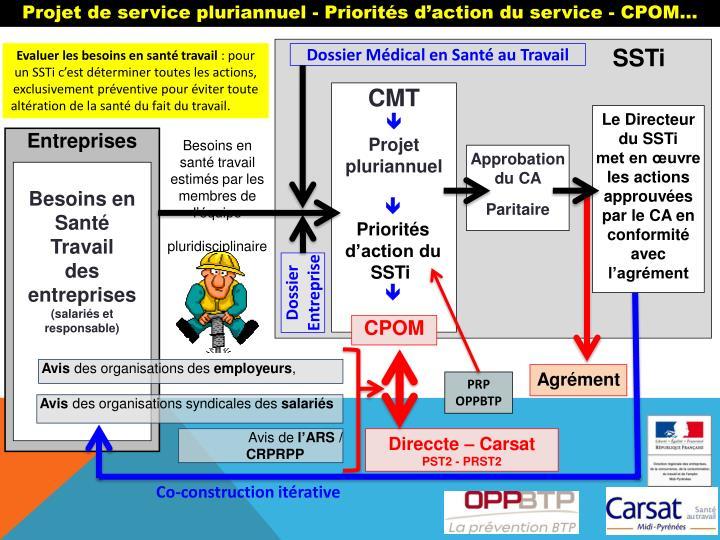 Projet de service pluriannuel - Priorités d'action du service - CPOM…