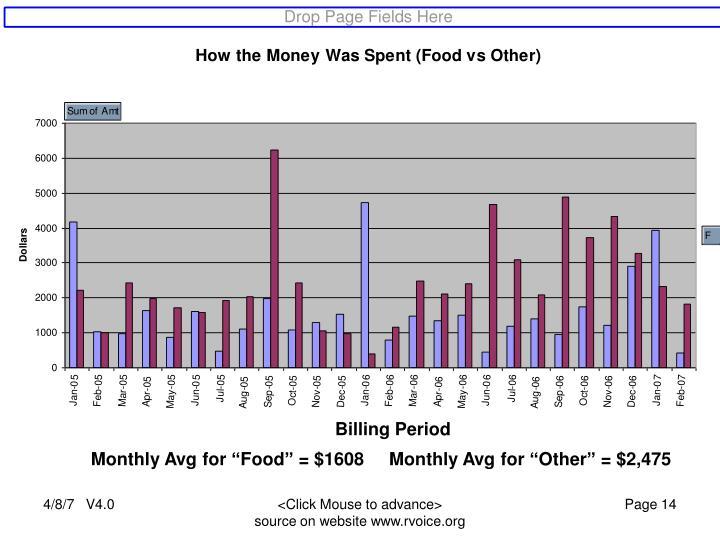 Billing Period