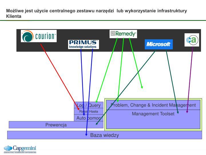 Możliwe jest użycie centralnego zestawu narzędzi  lub wykorzystanie infrastruktury Klienta