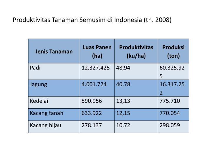 Produktivitas Tanaman Semusim di Indonesia (th. 2008)