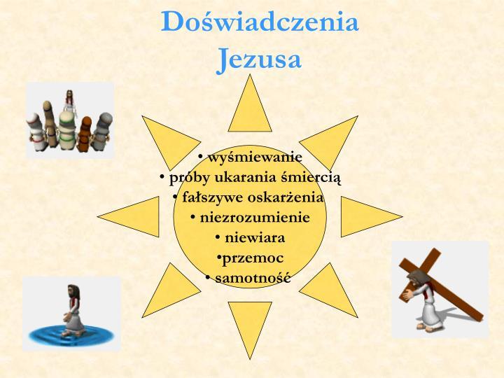 Doświadczenia Jezusa