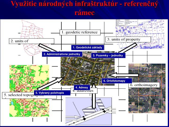 Využitie národných infraštruktúr - referenčný rámec