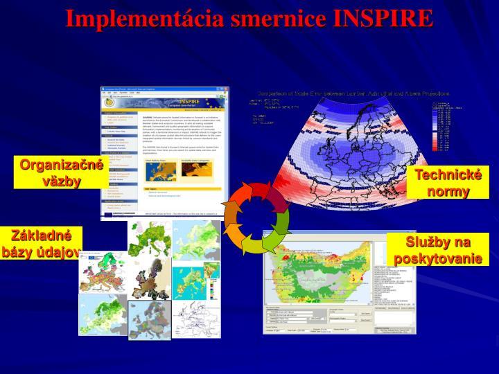 Implementácia smernice INSPIRE