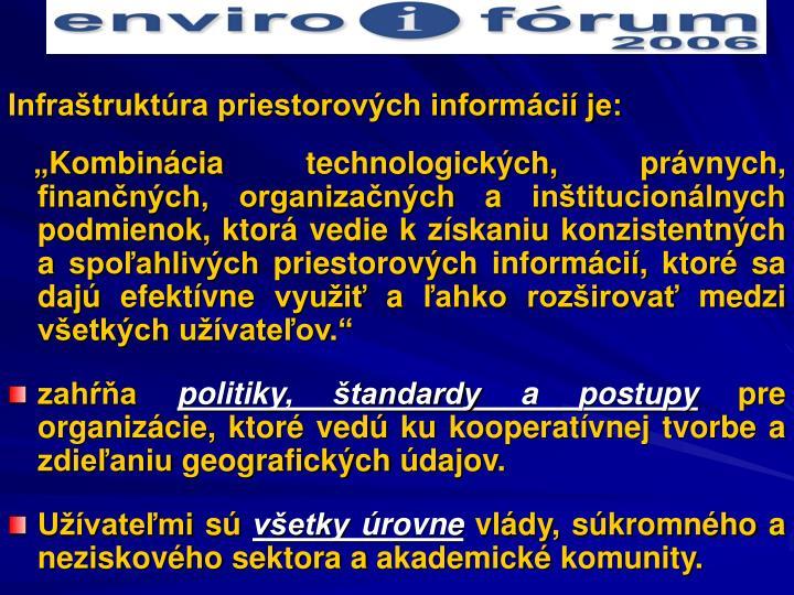 Infraštruktúra priestorových informácií je: