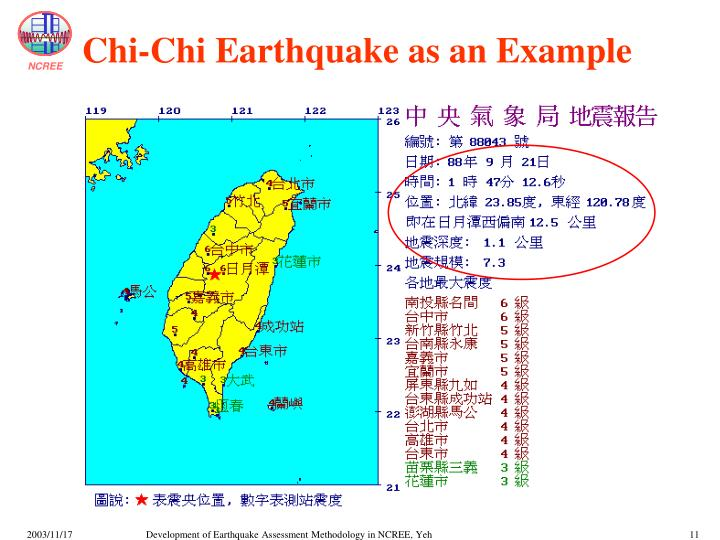 Chi-Chi Earthquake as an Example