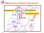 different sets of source parameters