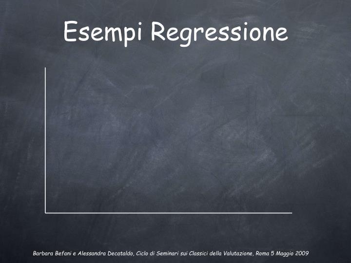 Esempi Regressione