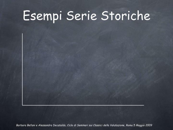 Esempi Serie Storiche