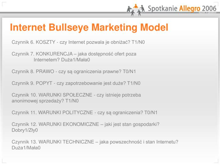Internet Bullseye Marketing Model