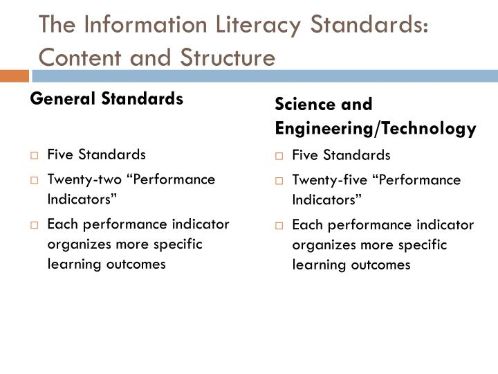 The Information Literacy Standards: Content and Structure
