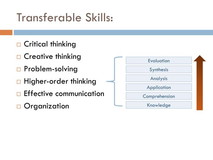 Transferable Skills: