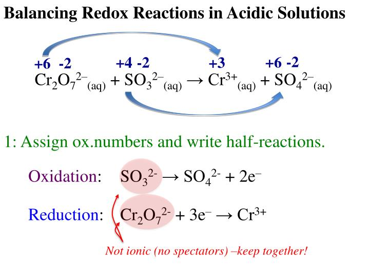 Balancing Redox Reactions in Acidic Solutions