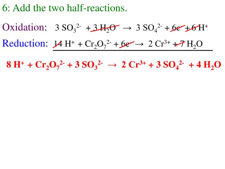 6: Add the two half-reactions.