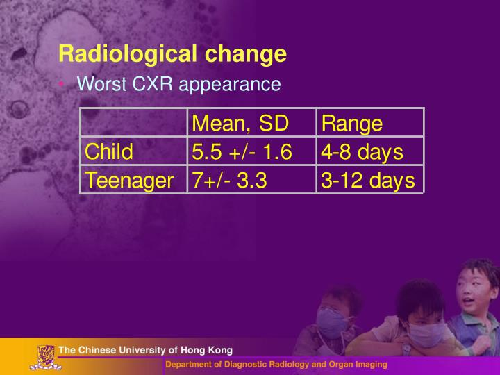 Radiological change