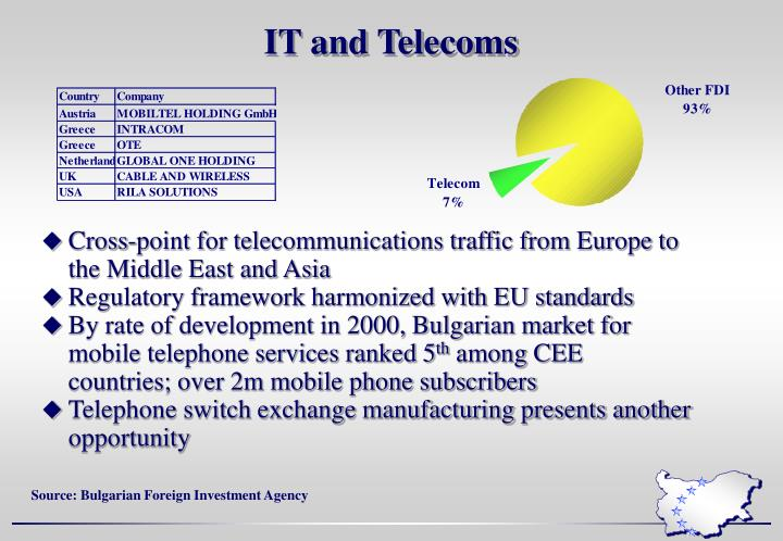IT and Telecoms