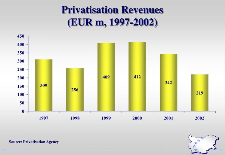 Privatisation Revenues