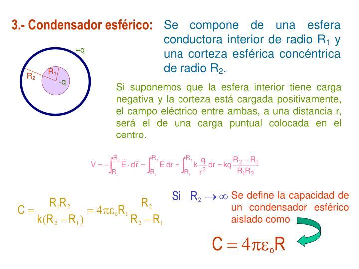 3.- Condensador esférico: