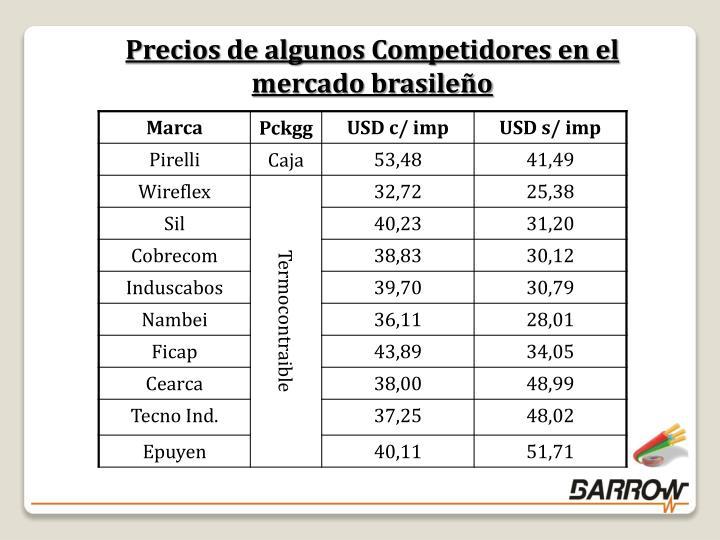 Precios de algunos Competidores en el mercado brasileño