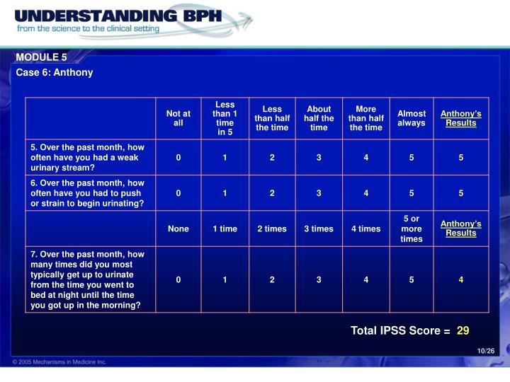 Total IPSS Score =