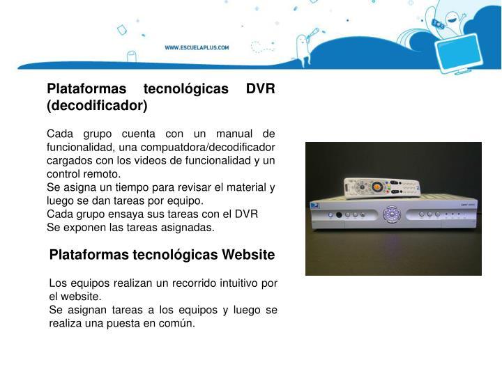 Plataformas tecnológicas DVR (decodificador)