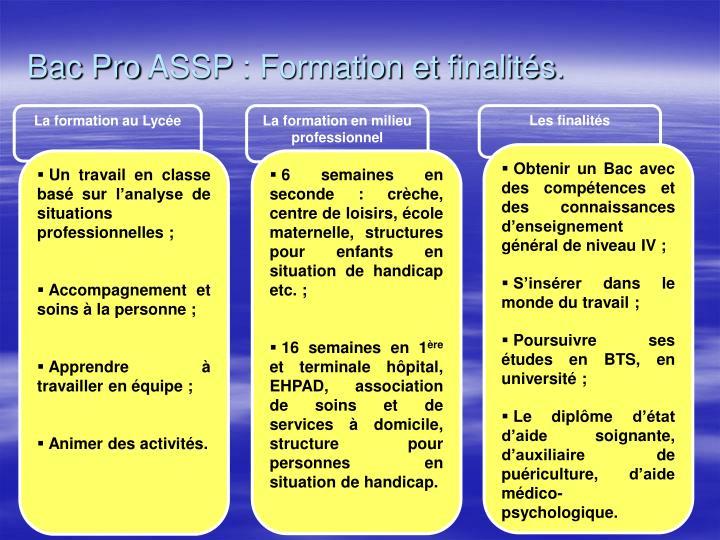Bac Pro ASSP : Formation et finalités.