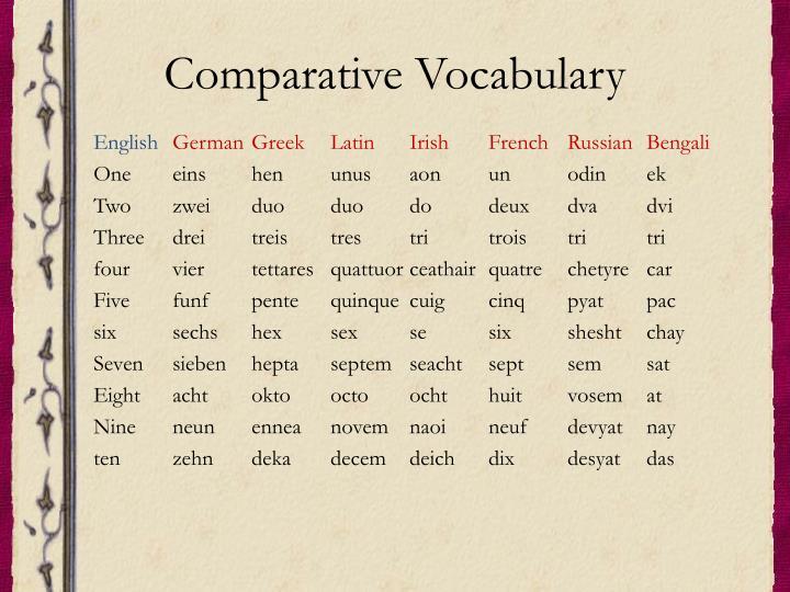 Comparative Vocabulary