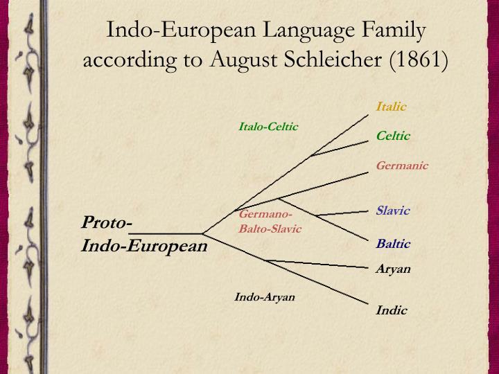 Indo-European Language