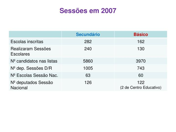 Sessões em 2007