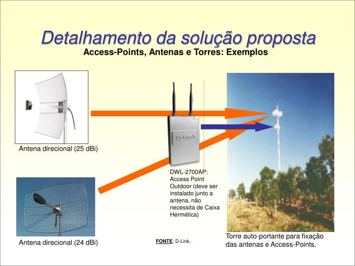 Detalhamento da solução proposta