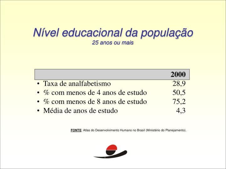 Nível educacional da população