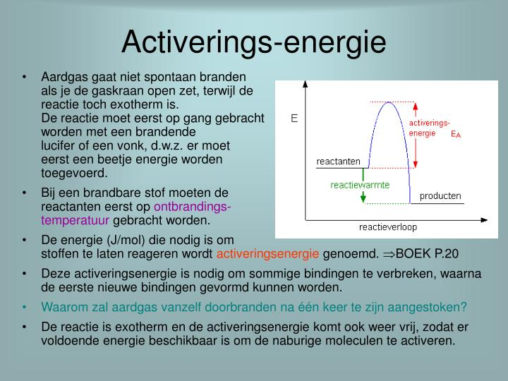 Activerings-energie