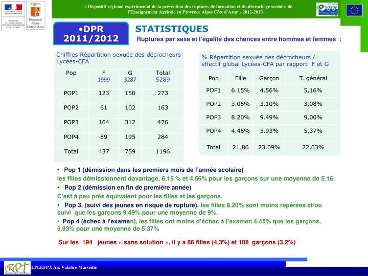 DPR 2010/2011