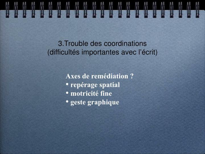 3.Trouble des coordinations