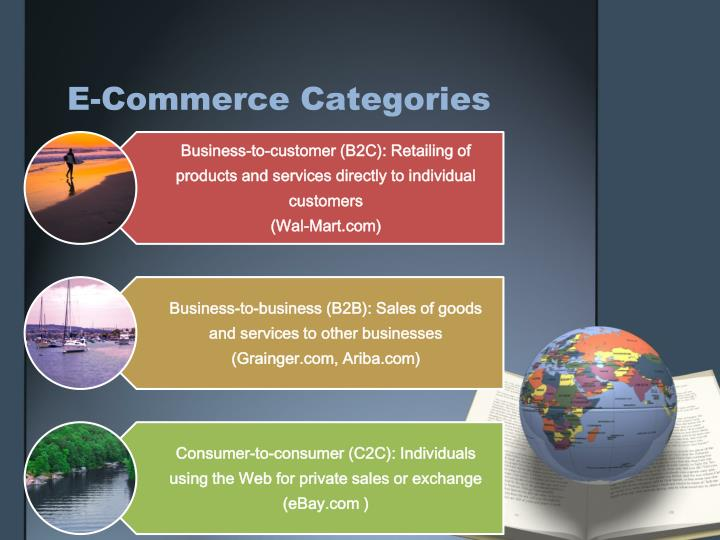 E-Commerce Categories