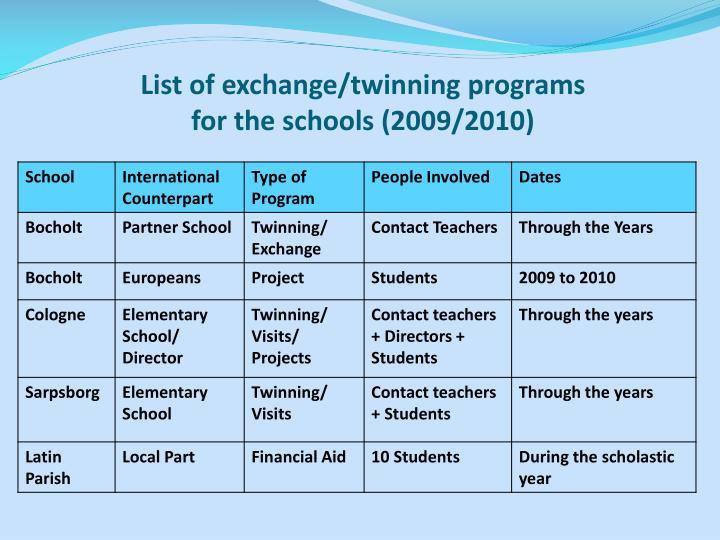 List of exchange/twinning programs