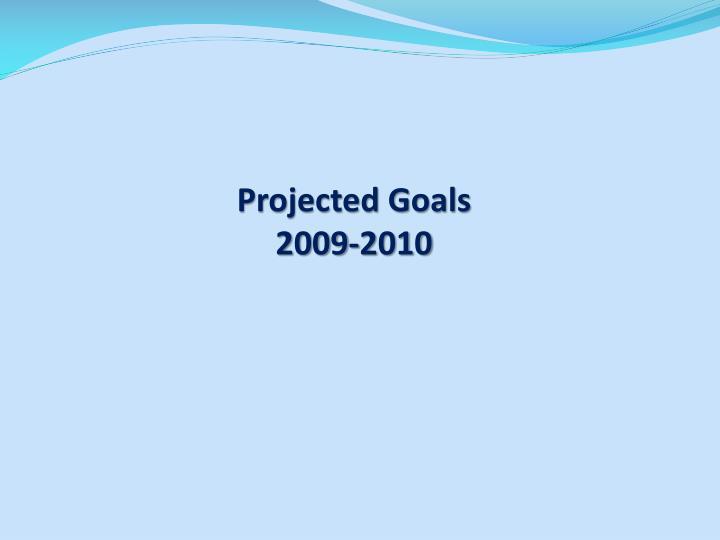 Projected Goals