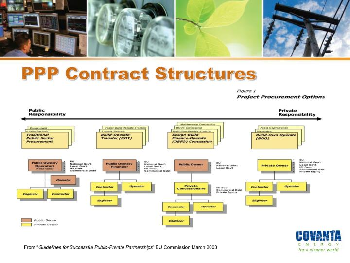 PPP Contract Structures