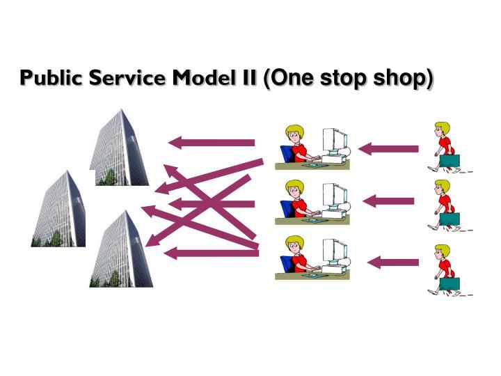 Public Service Model II