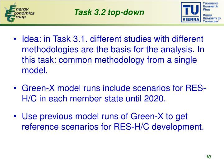 Task 3.2 top-down