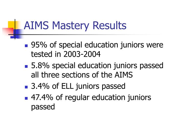 AIMS Mastery Results
