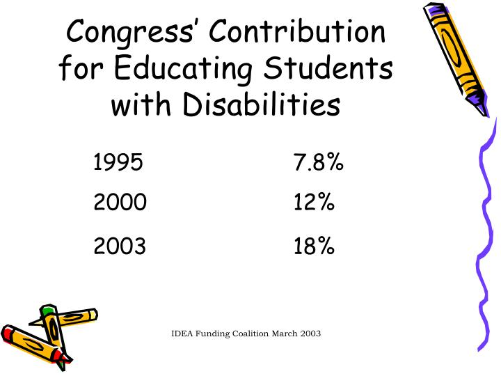 Congress' Contribution for Educating Students with Disabilities