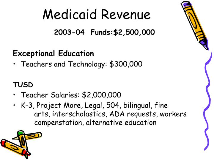 Medicaid Revenue