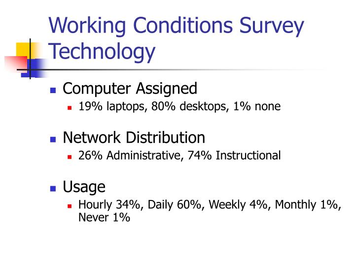 Working Conditions Survey