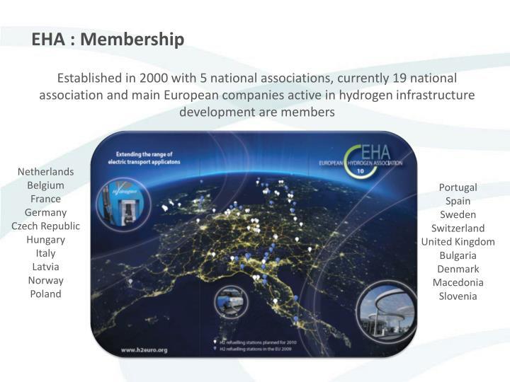 EHA : Membership