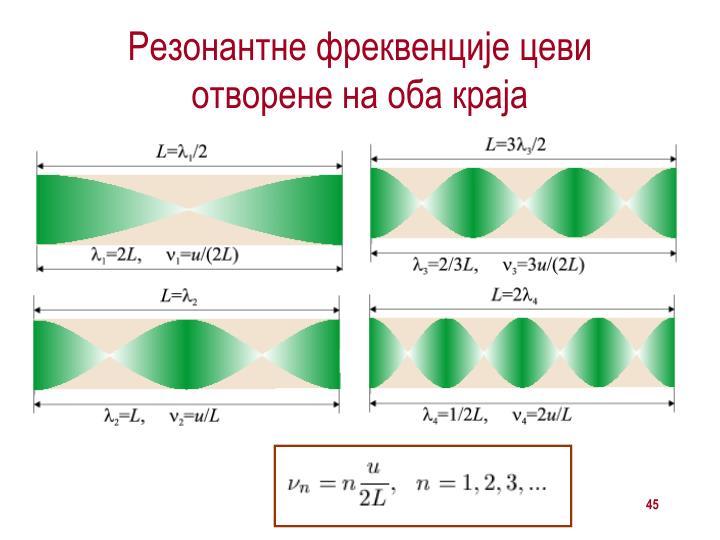 Резонантне фреквенције цеви отворене на оба краја
