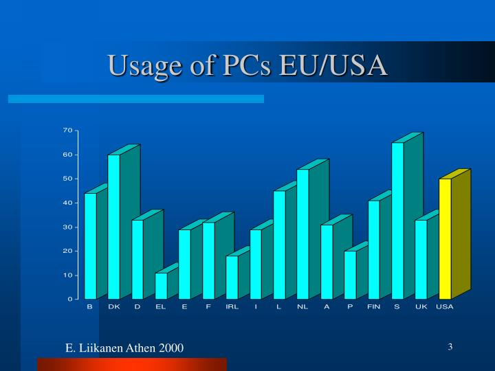 Usage of pcs eu usa