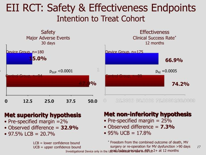 EII RCT: Safety & Effectiveness Endpoints